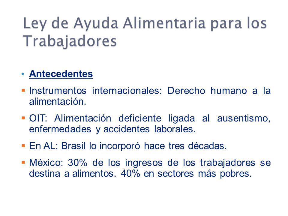 Antecedentes Instrumentos internacionales: Derecho humano a la alimentación.