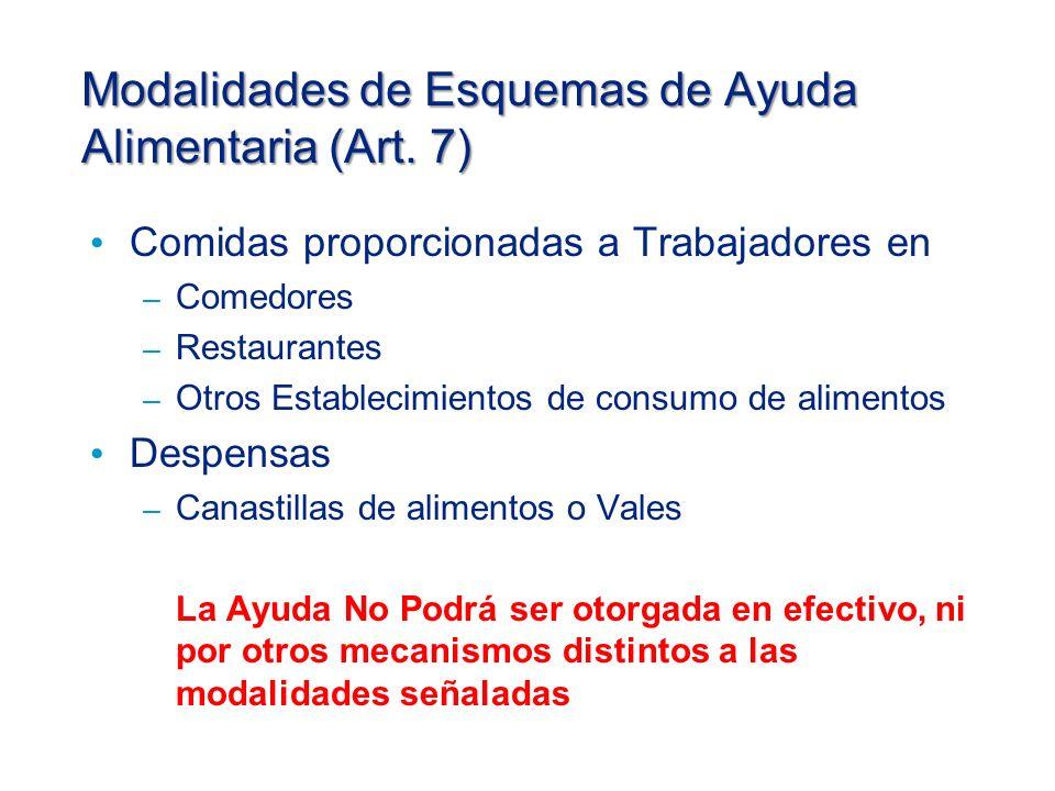 Modalidades de Esquemas de Ayuda Alimentaria (Art.