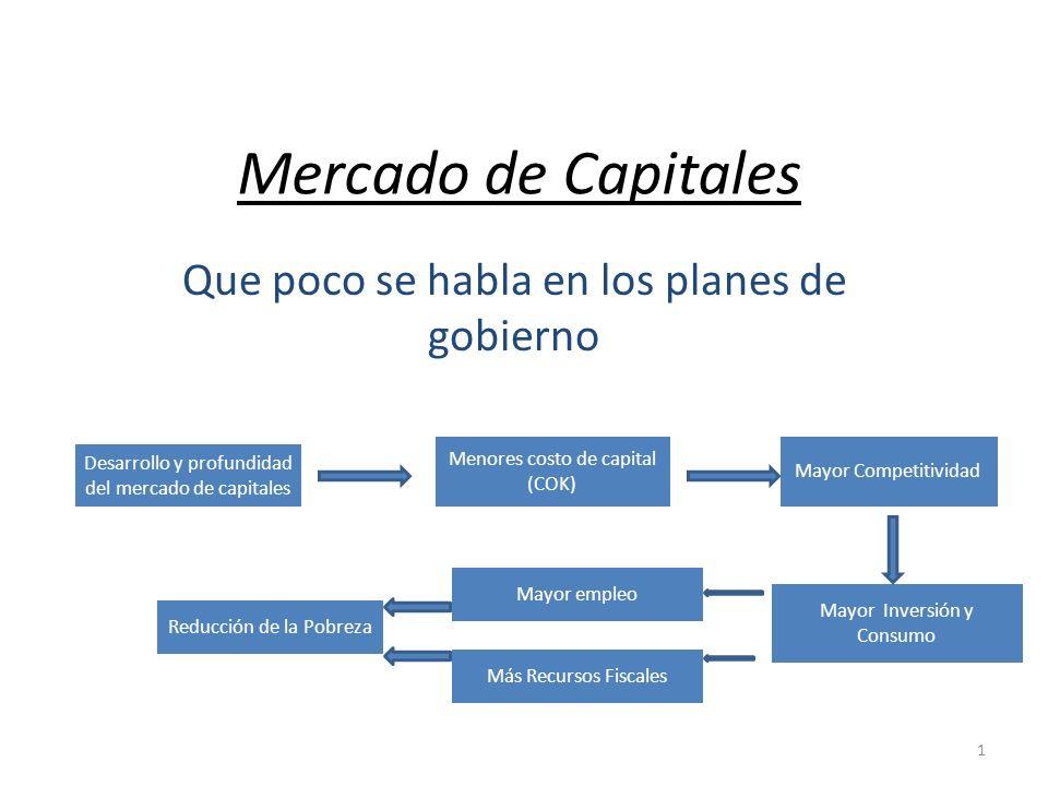 Mercado de Capitales Que poco se habla en los planes de gobierno Desarrollo y profundidad del mercado de capitales Menores costo de capital (COK) Mayor Competitividad Mayor Inversión y Consumo Mayor empleo Reducción de la Pobreza Más Recursos Fiscales 1