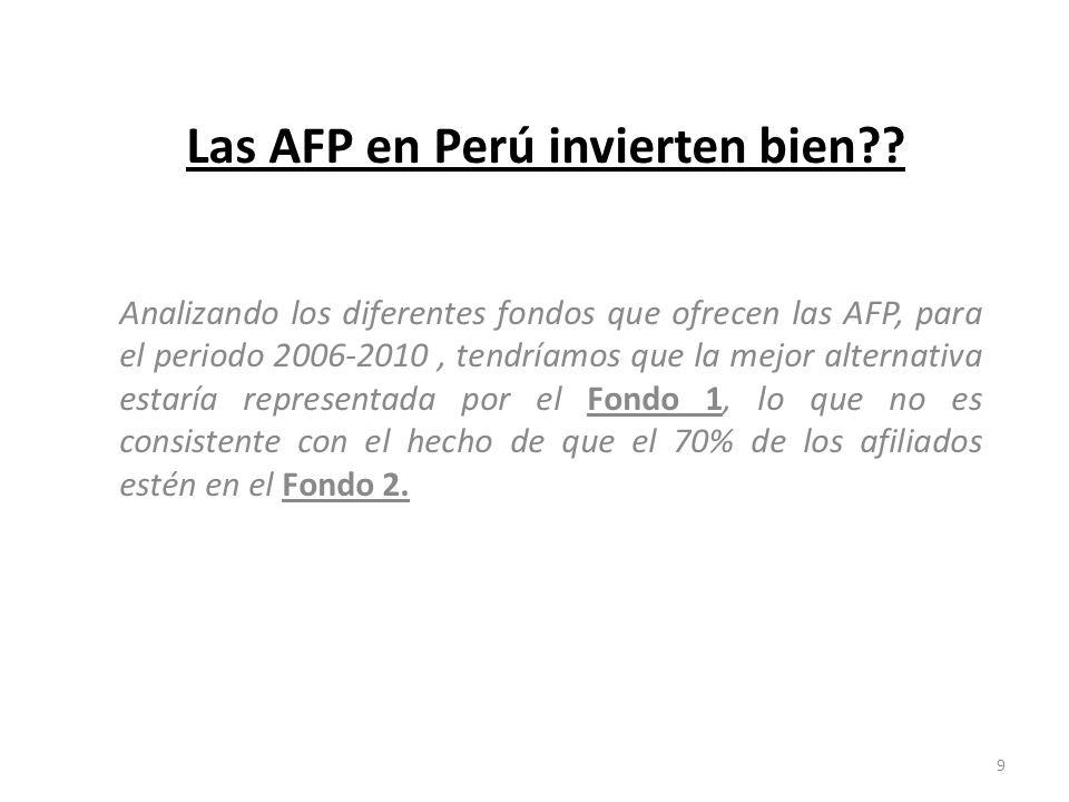 Las AFP en Perú invierten bien .