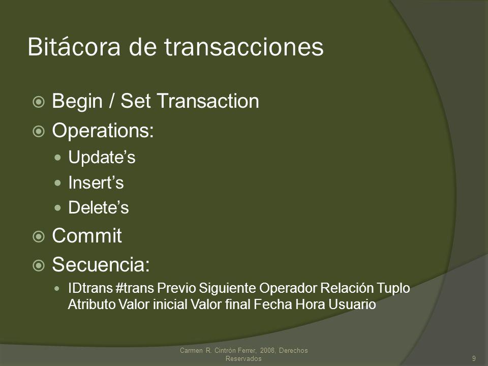 Database Recovery Restauración del DB – Transacciones incompletas son abortadas Transacciones completas son exitosas Eventos: Fallos HW/SW Error humano Desastres Asegurar la integridad y consistencia DB Carmen R.