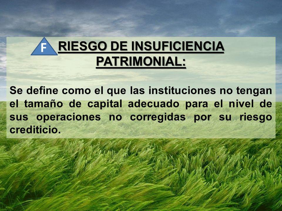 RIESGO DE INSUFICIENCIA PATRIMONIAL: Se define como el que las instituciones no tengan el tamaño de capital adecuado para el nivel de sus operaciones no corregidas por su riesgo crediticio.