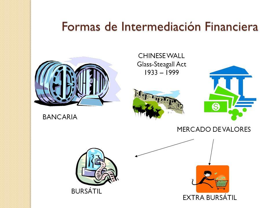Formas de Intermediación Financiera BANCARIA MERCADO DE VALORES BURSÁTIL EXTRA BURSÁTIL CHINESE WALL Glass-Steagall Act 1933 – 1999