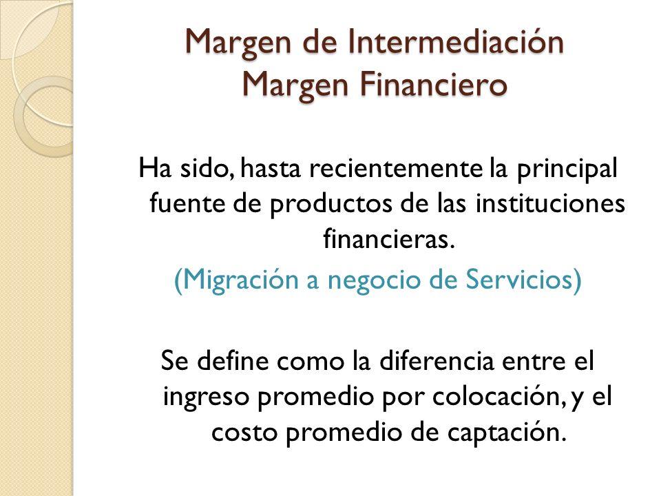 Margen de Intermediación Margen Financiero Ha sido, hasta recientemente la principal fuente de productos de las instituciones financieras. (Migración