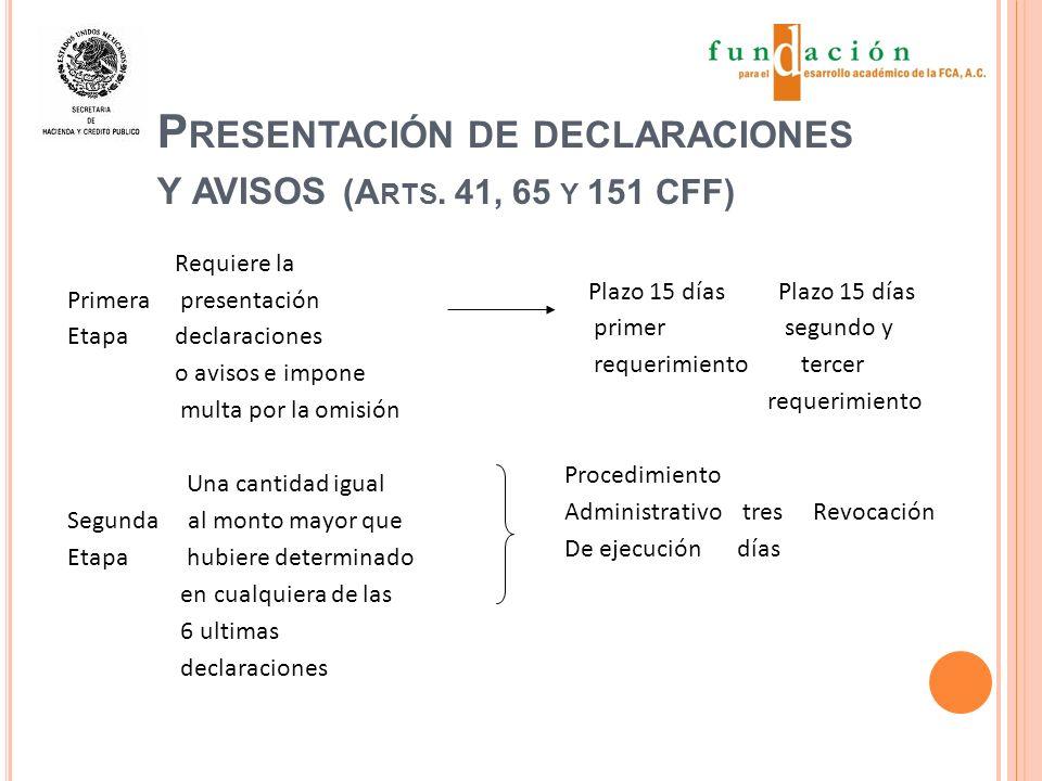 P RESENTACIÓN DE DECLARACIONES Y AVISOS (A RTS.