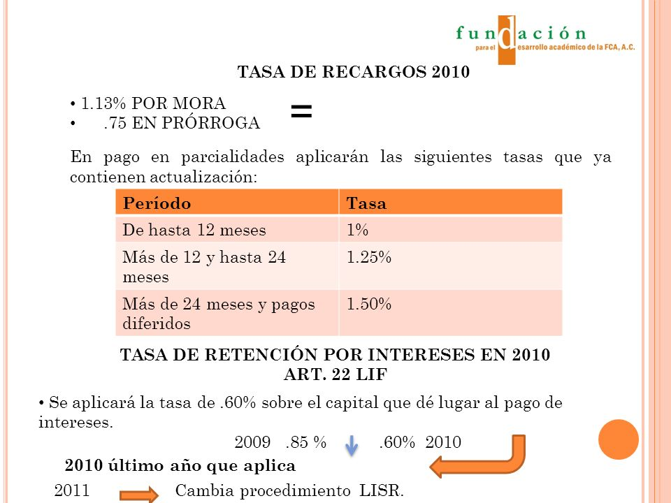 TASA DE RECARGOS 2010 1.13% POR MORA.75 EN PRÓRROGA En pago en parcialidades aplicarán las siguientes tasas que ya contienen actualización: = PeríodoTasa De hasta 12 meses1% Más de 12 y hasta 24 meses 1.25% Más de 24 meses y pagos diferidos 1.50% TASA DE RETENCIÓN POR INTERESES EN 2010 ART.