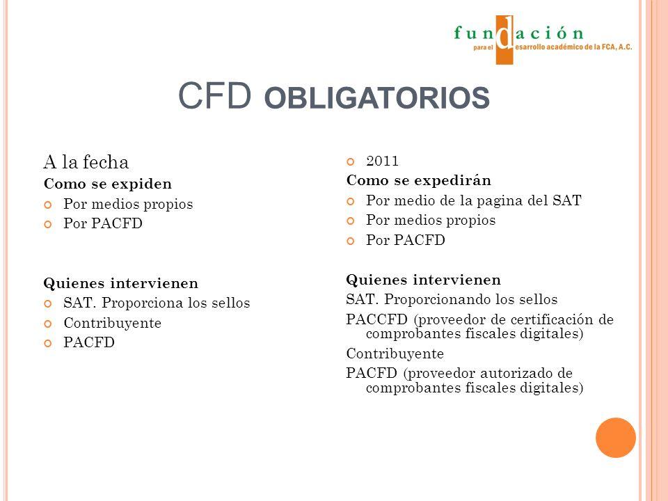 CFD OBLIGATORIOS A la fecha Como se expiden Por medios propios Por PACFD Quienes intervienen SAT.