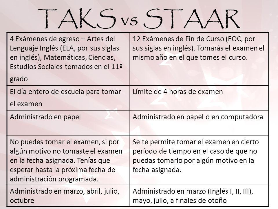 TAKS vs STAAR 4 Exámenes de egreso – Artes del Lenguaje Inglés (ELA, por sus siglas en inglés), Matemáticas, Ciencias, Estudios Sociales tomados en el