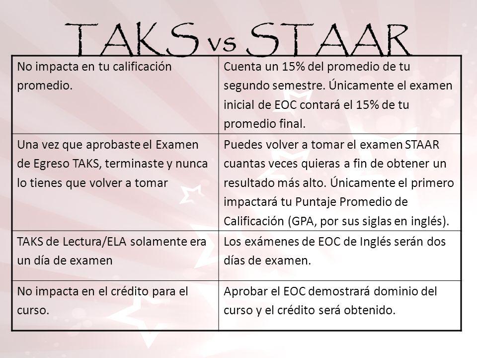TAKS vs STAAR No impacta en tu calificación promedio. Cuenta un 15% del promedio de tu segundo semestre. Únicamente el examen inicial de EOC contará e