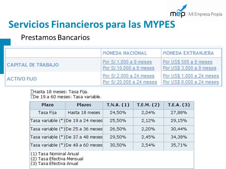 Servicios Financieros para las MYPES Tasa Interés Nominal vs Tasa Interés Efectiva