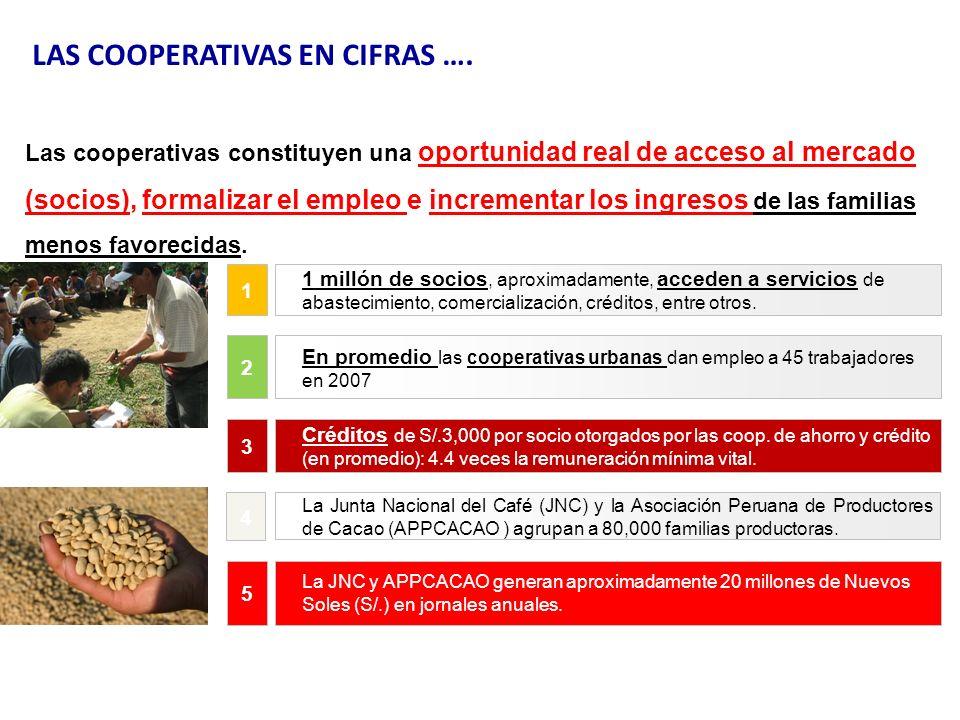 Las cooperativas constituyen una oportunidad real de acceso al mercado (socios), formalizar el empleo e incrementar los ingresos de las familias menos