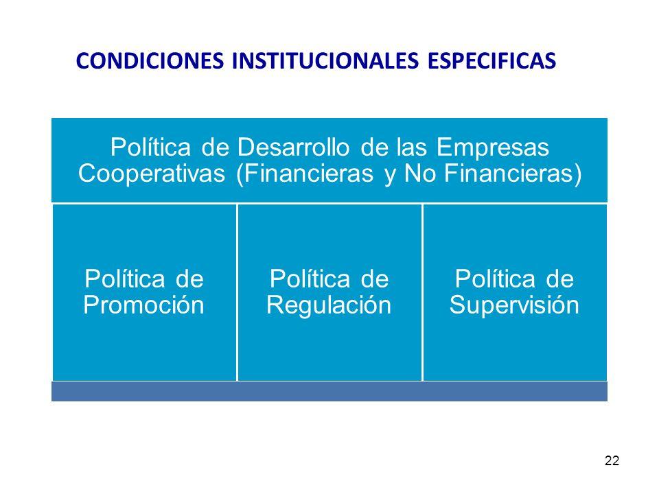 22 CONDICIONES INSTITUCIONALES ESPECIFICAS Política de Desarrollo de las Empresas Cooperativas (Financieras y No Financieras) Política de Promoción Po