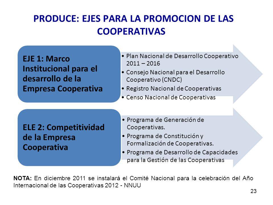 23 Plan Nacional de Desarrollo Cooperativo 2011 – 2016 Consejo Nacional para el Desarrollo Cooperativo (CNDC) Registro Nacional de Cooperativas Censo
