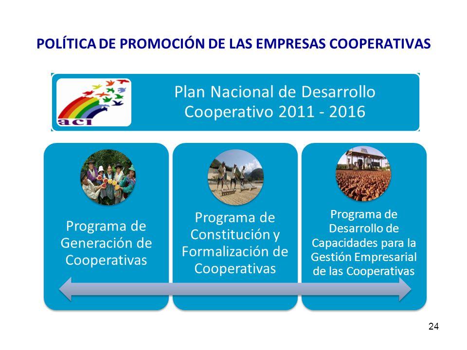 POLÍTICA DE PROMOCIÓN DE LAS EMPRESAS COOPERATIVAS Programa de Generación de Cooperativas Programa de Constitución y Formalización de Cooperativas Pro