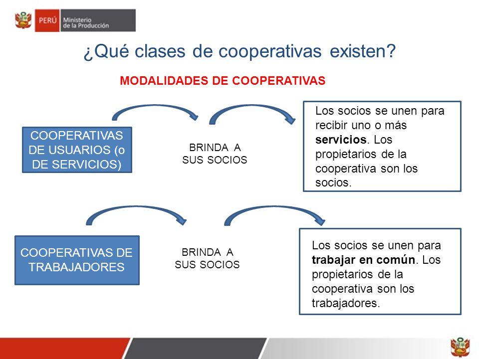 ¿Qué clases de cooperativas existen? COOPERATIVAS DE USUARIOS (o DE SERVICIOS) COOPERATIVAS DE TRABAJADORES Los socios se unen para recibir uno o más