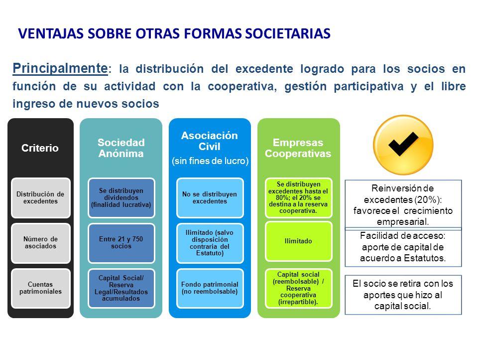 Criterio Distribución de excedentes Número de asociados Cuentas patrimoniales Sociedad Anónima Se distribuyen dividendos (finalidad lucrativa) Entre 2