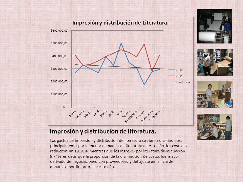 Impresión y distribución de literatura. Los gastos de impresión y distribución de literatura se vieron disminuidos, principalmente por la menor demand