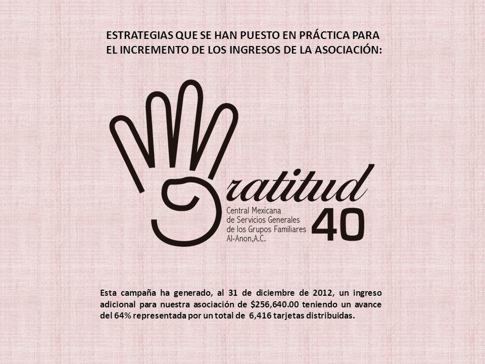 ESTRATEGIAS QUE SE HAN PUESTO EN PRÁCTICA PARA EL INCREMENTO DE LOS INGRESOS DE LA ASOCIACIÓN: Esta campaña ha generado, al 31 de diciembre de 2012, u
