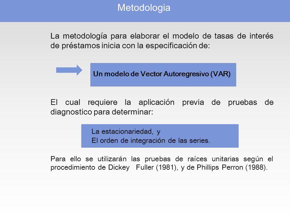 Metodologia La metodología para elaborar el modelo de tasas de interés de préstamos inicia con la especificación de: Un modelo de Vector Autoregresivo (VAR) El cual requiere la aplicación previa de pruebas de diagnostico para determinar: La estacionariedad, y El orden de integración de las series.