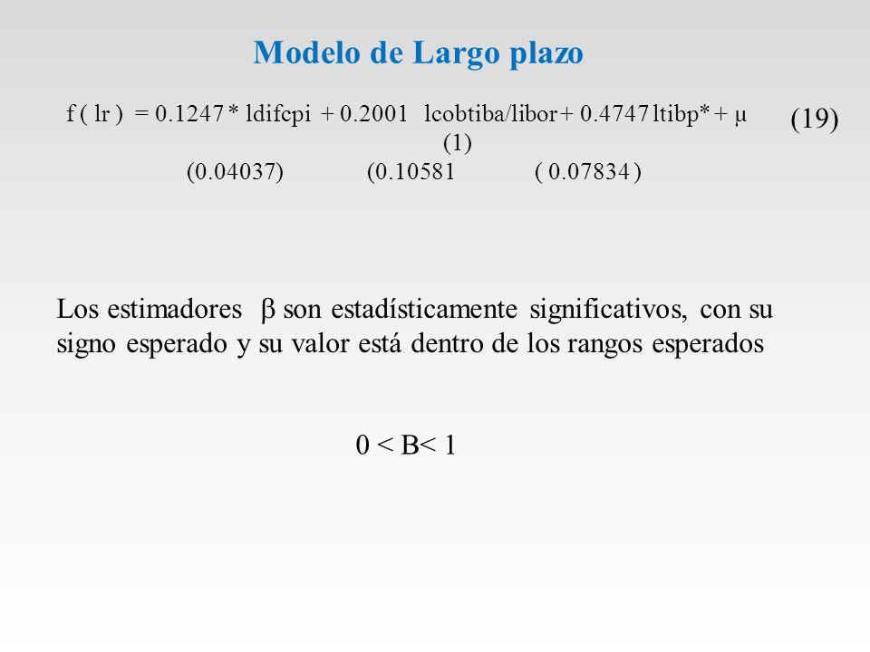 Modelo de Largo plazo f ( lr ) = 0.1247 * ldifcpi + 0.2001 lcobtiba/libor + 0.4747 ltibp* + µ (1) (0.04037) (0.10581( 0.07834 ) Los estimadores son estadísticamente significativos, con su signo esperado y su valor está dentro de los rangos esperados 0 < B< 1 (19)