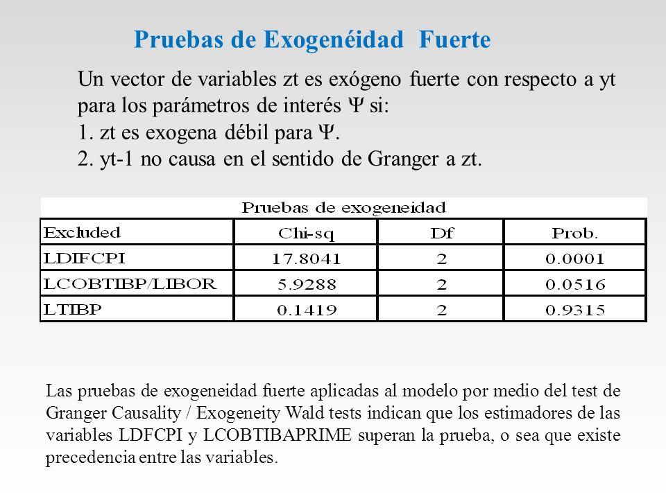 Pruebas de Exogenéidad Fuerte Un vector de variables zt es exógeno fuerte con respecto a yt para los parámetros de interés Ψ si: 1.