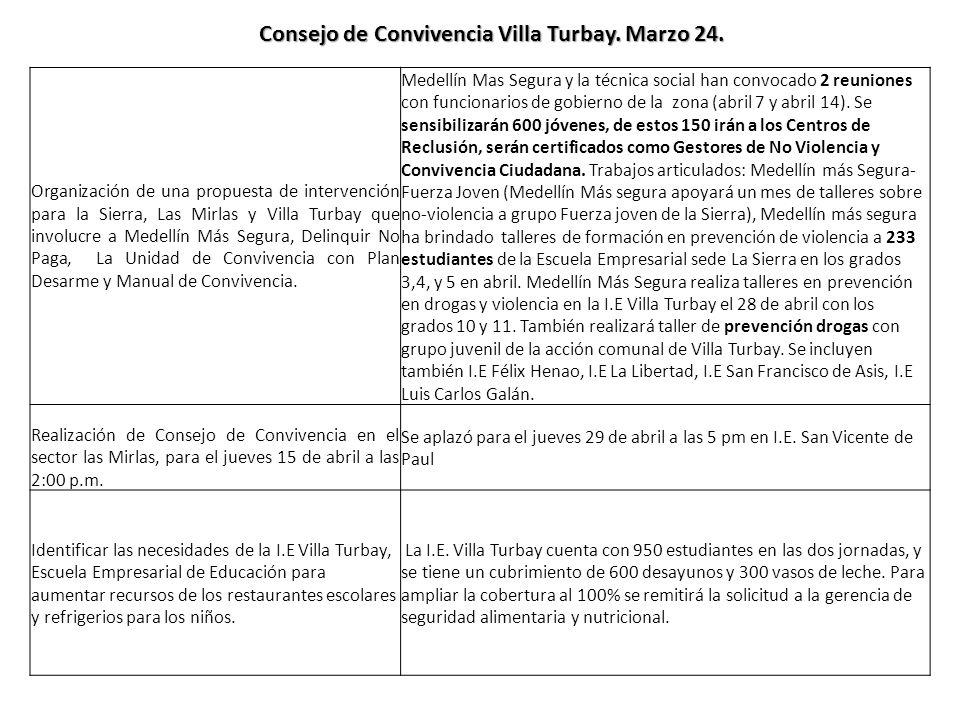 Consejo de Convivencia Villa Turbay. Marzo 24. Organización de una propuesta de intervención para la Sierra, Las Mirlas y Villa Turbay que involucre a