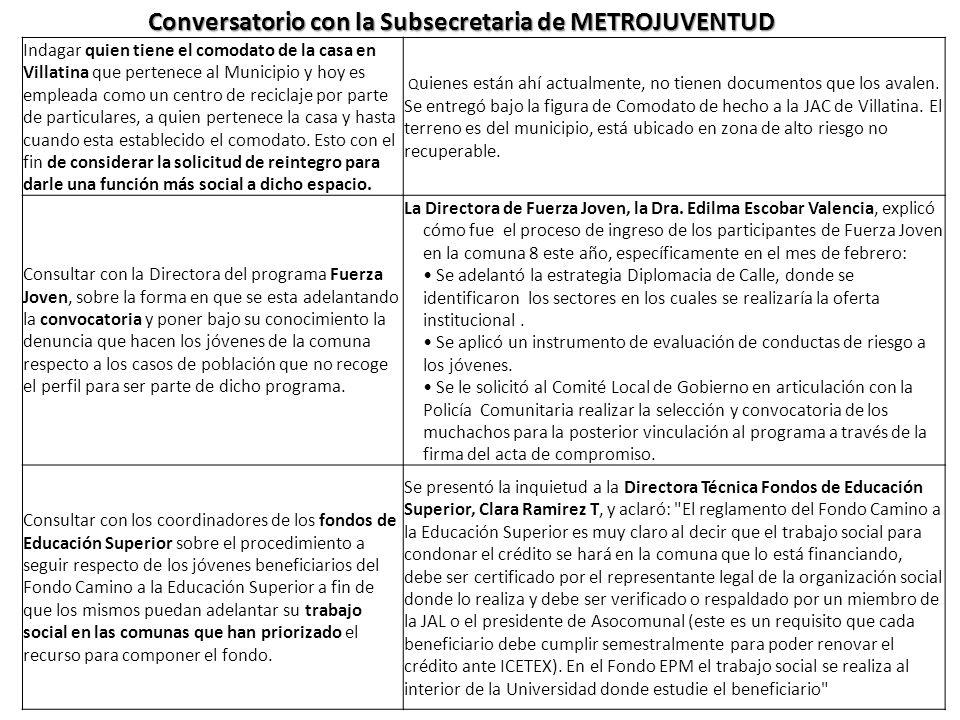 Conversatorio con la Subsecretaria de METROJUVENTUD Indagar quien tiene el comodato de la casa en Villatina que pertenece al Municipio y hoy es emplea