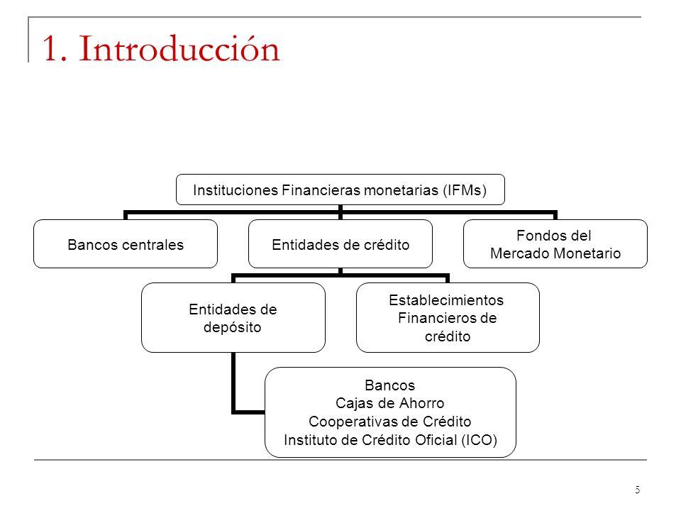 5 1. Introducción Instituciones Financieras monetarias (IFMs) Bancos centralesEntidades de crédito Entidades de depósito Bancos Cajas de Ahorro Cooper