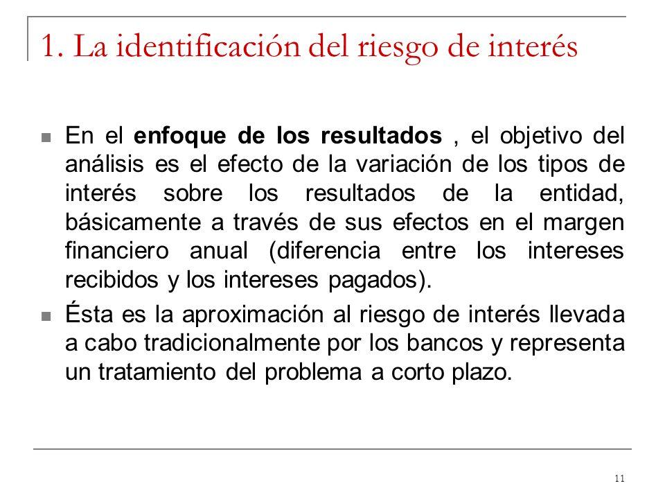 11 1. La identificación del riesgo de interés En el enfoque de los resultados, el objetivo del análisis es el efecto de la variación de los tipos de i