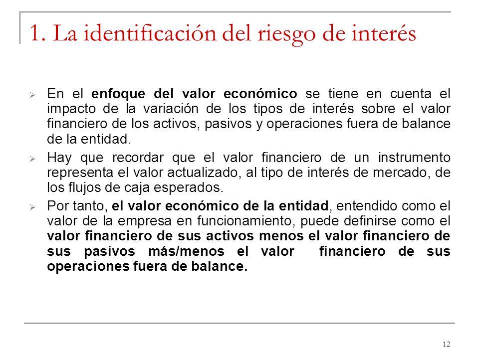 12 1. La identificación del riesgo de interés En el enfoque del valor económico se tiene en cuenta el impacto de la variación de los tipos de interés