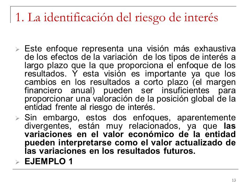 13 1. La identificación del riesgo de interés Este enfoque representa una visión más exhaustiva de los efectos de la variación de los tipos de interés