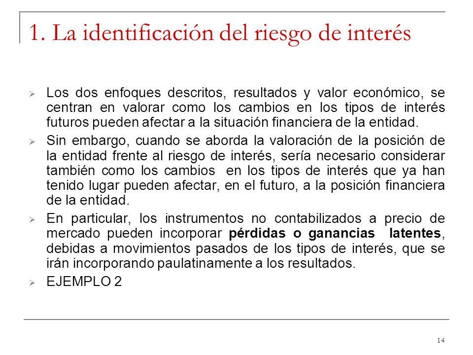 14 1. La identificación del riesgo de interés Los dos enfoques descritos, resultados y valor económico, se centran en valorar como los cambios en los