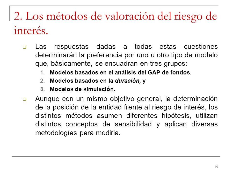 19 2. Los métodos de valoración del riesgo de interés. Las respuestas dadas a todas estas cuestiones determinarán la preferencia por uno u otro tipo d