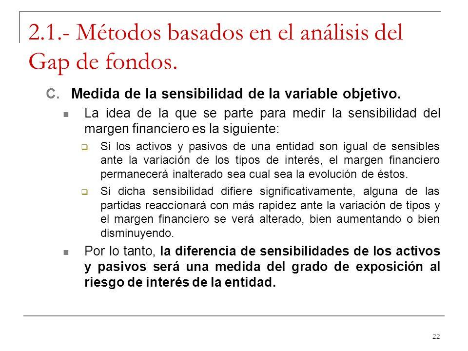 22 2.1.- Métodos basados en el análisis del Gap de fondos. C.Medida de la sensibilidad de la variable objetivo. La idea de la que se parte para medir
