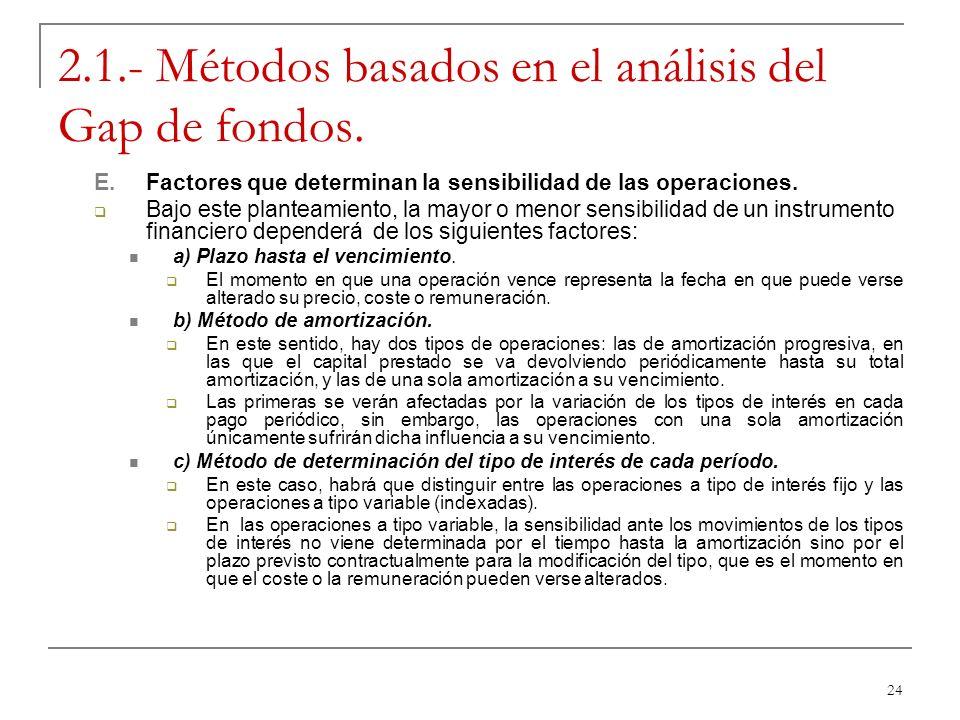 24 2.1.- Métodos basados en el análisis del Gap de fondos. E.Factores que determinan la sensibilidad de las operaciones. Bajo este planteamiento, la m