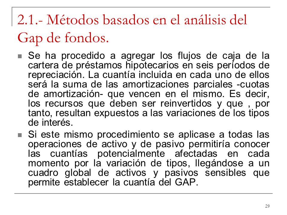 29 2.1.- Métodos basados en el análisis del Gap de fondos. Se ha procedido a agregar los flujos de caja de la cartera de préstamos hipotecarios en sei