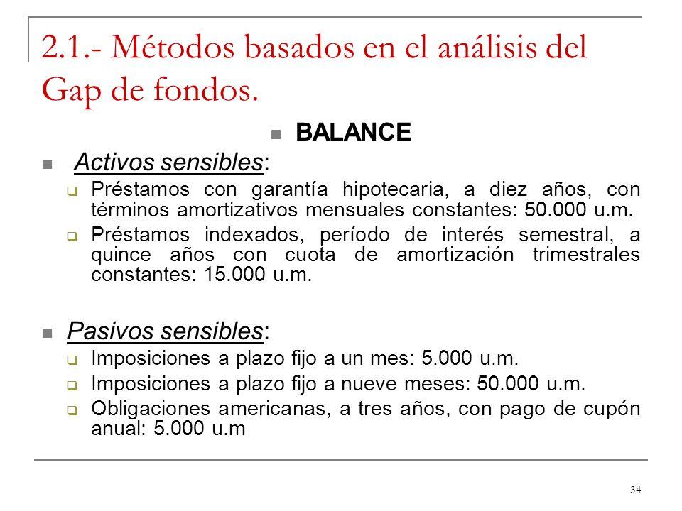 34 2.1.- Métodos basados en el análisis del Gap de fondos. BALANCE Activos sensibles: Préstamos con garantía hipotecaria, a diez años, con términos am
