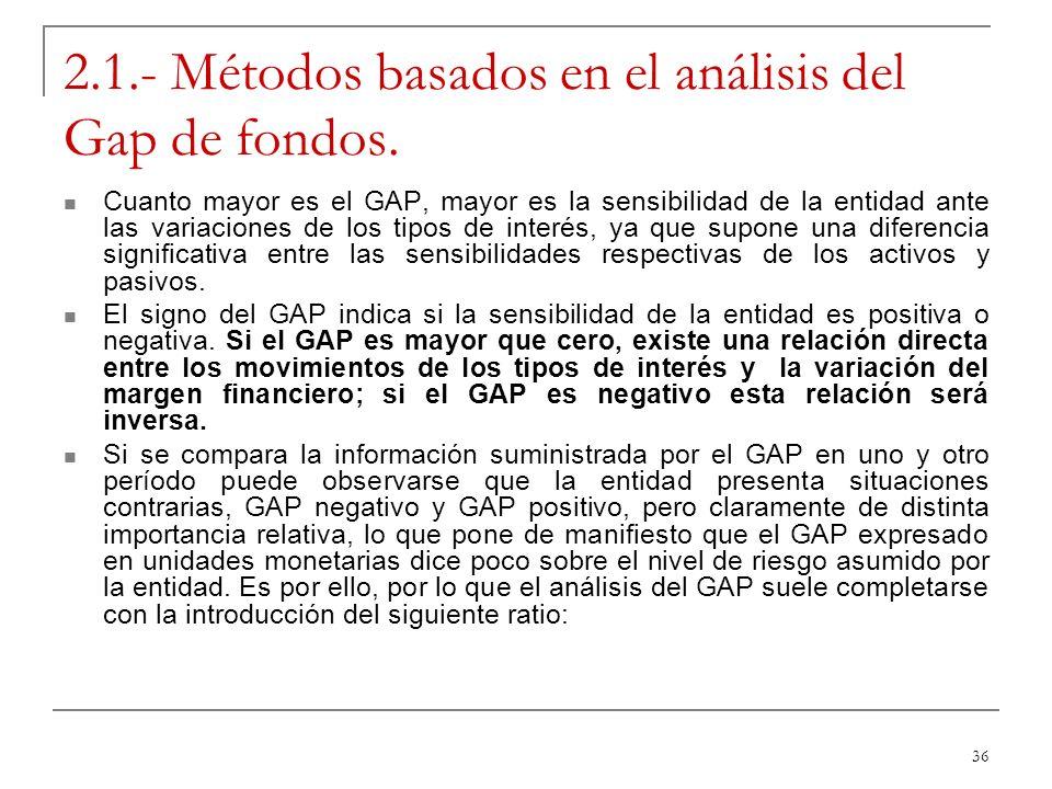 36 2.1.- Métodos basados en el análisis del Gap de fondos. Cuanto mayor es el GAP, mayor es la sensibilidad de la entidad ante las variaciones de los
