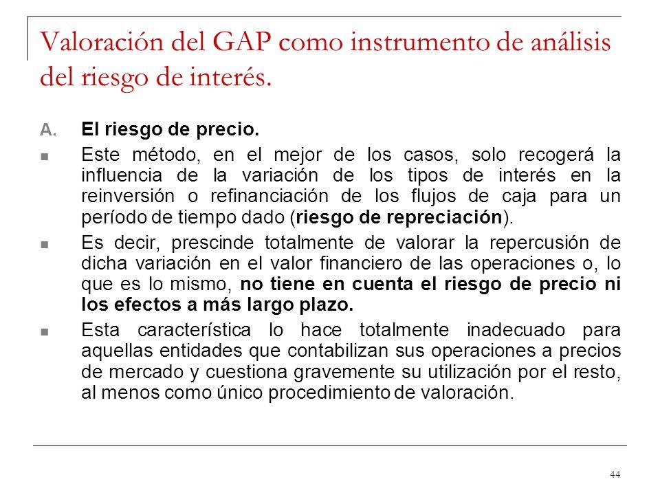 44 Valoración del GAP como instrumento de análisis del riesgo de interés. A. El riesgo de precio. Este método, en el mejor de los casos, solo recogerá