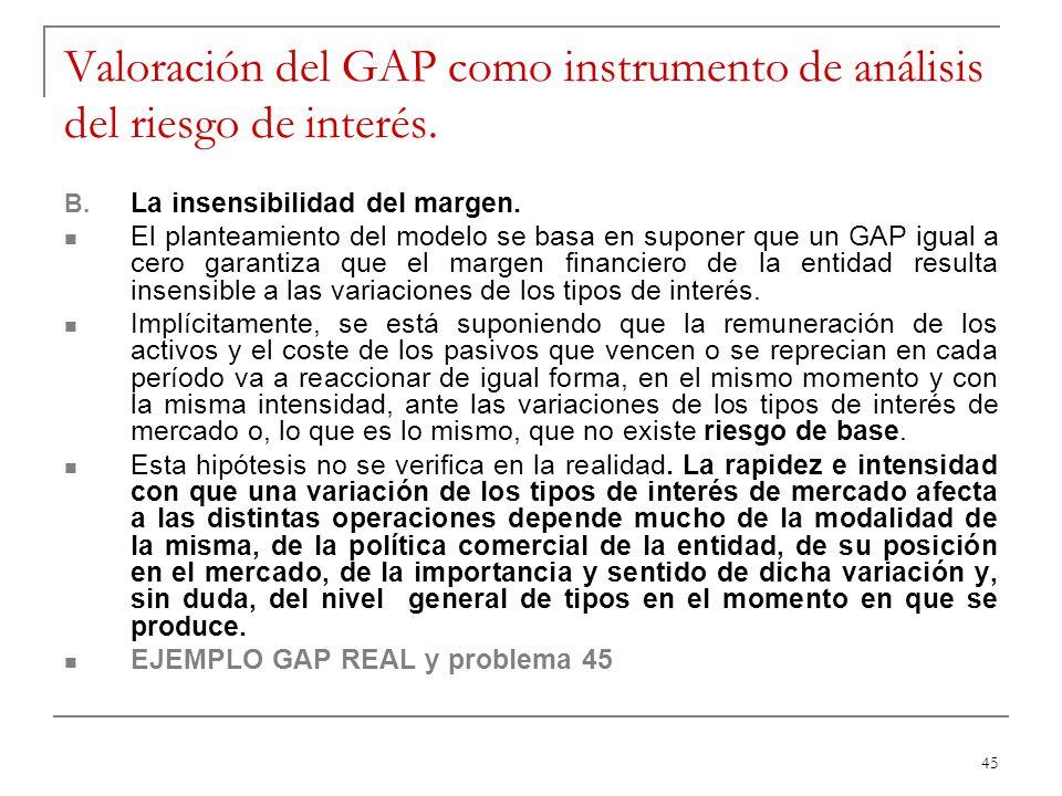 45 Valoración del GAP como instrumento de análisis del riesgo de interés. B. La insensibilidad del margen. El planteamiento del modelo se basa en supo