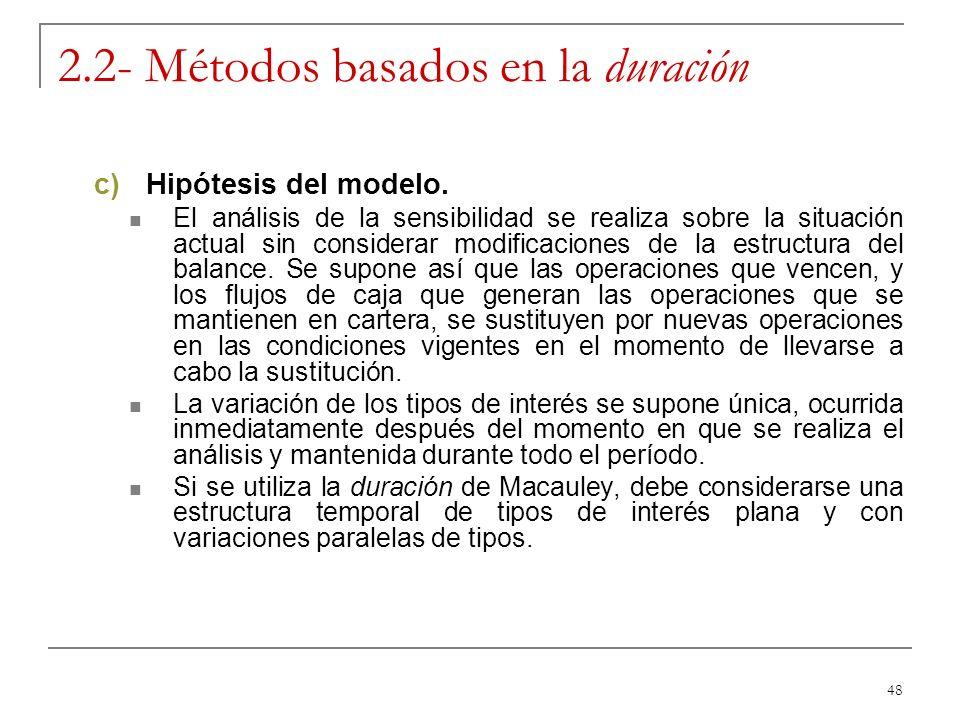 48 2.2- Métodos basados en la duración c)Hipótesis del modelo. El análisis de la sensibilidad se realiza sobre la situación actual sin considerar modi