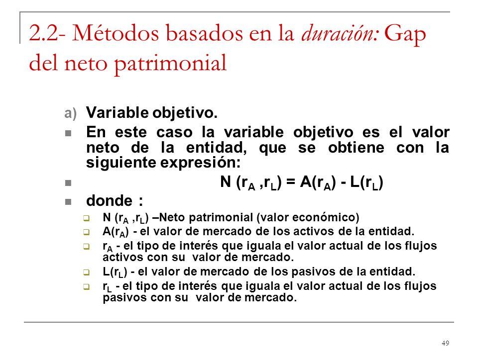 49 2.2- Métodos basados en la duración: Gap del neto patrimonial a) Variable objetivo. En este caso la variable objetivo es el valor neto de la entida