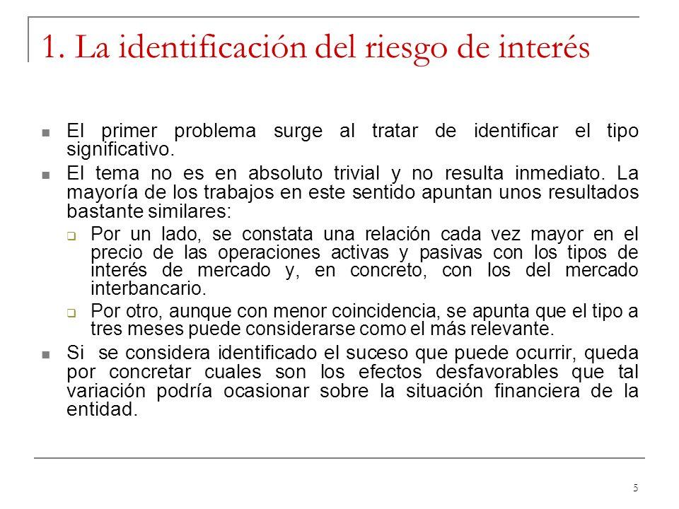 5 1. La identificación del riesgo de interés El primer problema surge al tratar de identificar el tipo significativo. El tema no es en absoluto trivia