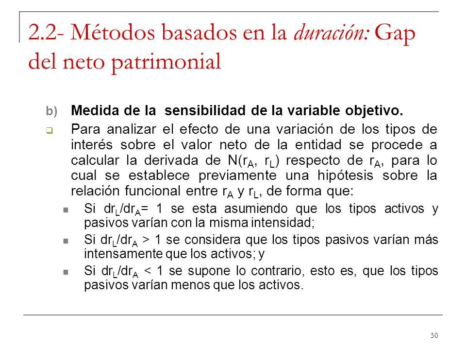 50 2.2- Métodos basados en la duración: Gap del neto patrimonial b) Medida de la sensibilidad de la variable objetivo. Para analizar el efecto de una