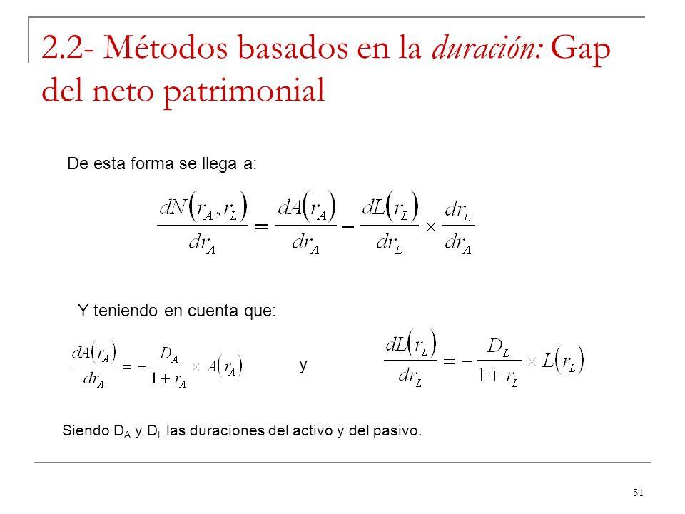 51 2.2- Métodos basados en la duración: Gap del neto patrimonial De esta forma se llega a: Y teniendo en cuenta que: y Siendo D A y D L las duraciones
