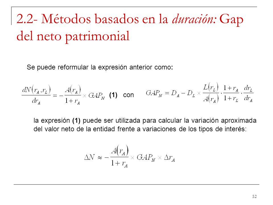 52 2.2- Métodos basados en la duración: Gap del neto patrimonial Se puede reformular la expresión anterior como: (1) con la expresión (1) puede ser ut