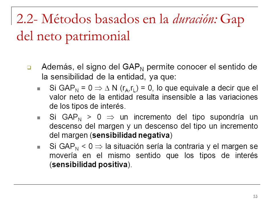 53 2.2- Métodos basados en la duración: Gap del neto patrimonial Además, el signo del GAP N permite conocer el sentido de la sensibilidad de la entida