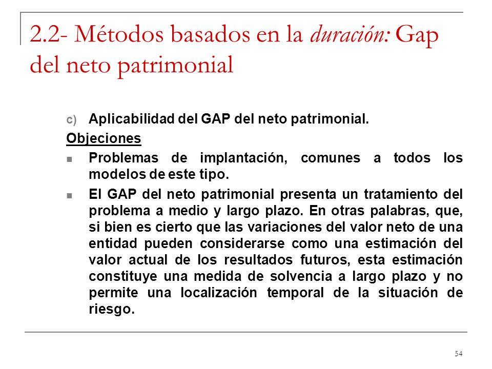 54 2.2- Métodos basados en la duración: Gap del neto patrimonial c) Aplicabilidad del GAP del neto patrimonial. Objeciones Problemas de implantación,