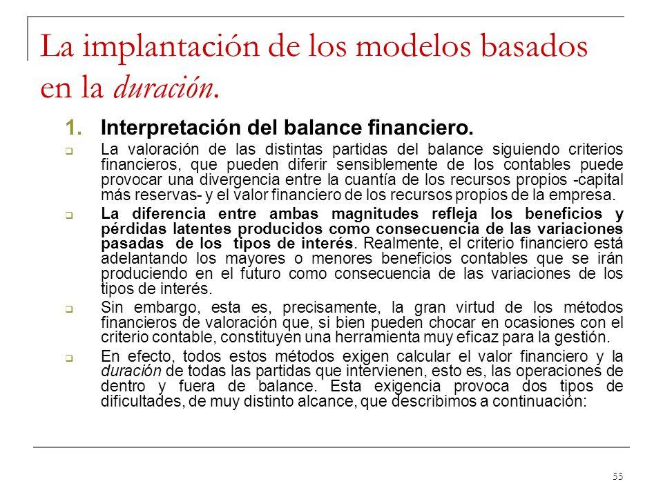55 La implantación de los modelos basados en la duración. 1.Interpretación del balance financiero. La valoración de las distintas partidas del balance