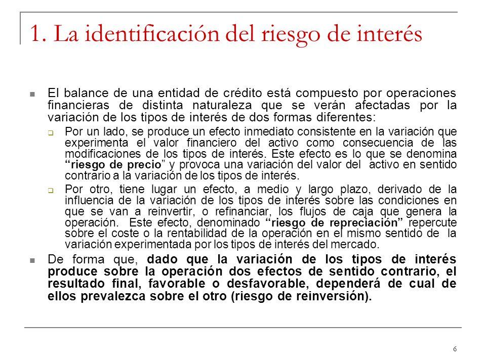 6 1. La identificación del riesgo de interés El balance de una entidad de crédito está compuesto por operaciones financieras de distinta naturaleza qu